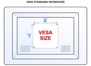 VESA-size-diagram